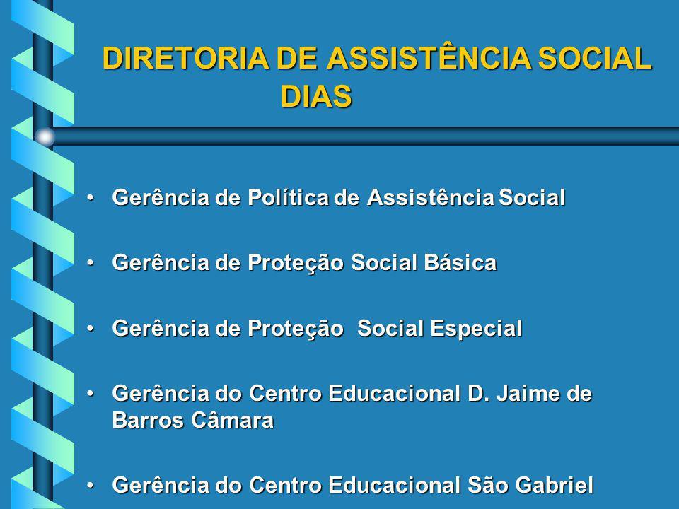 DIRETORIA DE ASSISTÊNCIA SOCIAL DIAS DIRETORIA DE ASSISTÊNCIA SOCIAL DIAS Gerência de Política de Assistência SocialGerência de Política de Assistênci