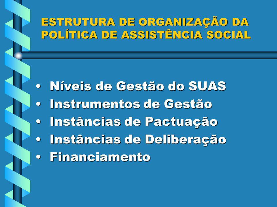 ESTRUTURA DE ORGANIZAÇÃO DA POLÍTICA DE ASSISTÊNCIA SOCIAL Níveis de Gestão do SUAS Níveis de Gestão do SUAS Instrumentos de Gestão Instrumentos de Ge