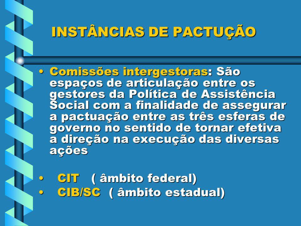 INSTÂNCIAS DE PACTUÇÃO INSTÂNCIAS DE PACTUÇÃO Comissões intergestoras: São espaços de articulação entre os gestores da Política de Assistência Social