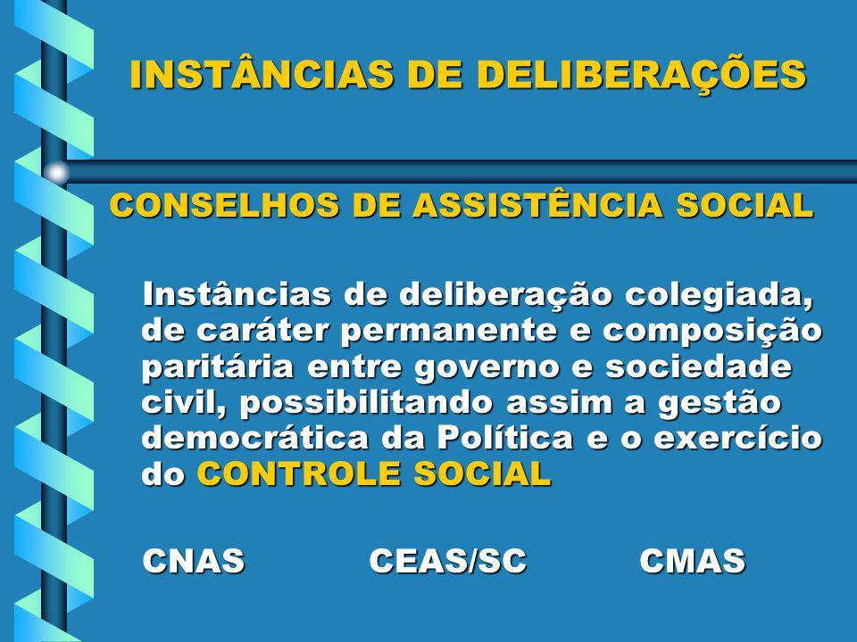INSTÂNCIAS DE DELIBERAÇÕES INSTÂNCIAS DE DELIBERAÇÕES CONSELHOS DE ASSISTÊNCIA SOCIAL Instâncias de deliberação colegiada, de caráter permanente e com