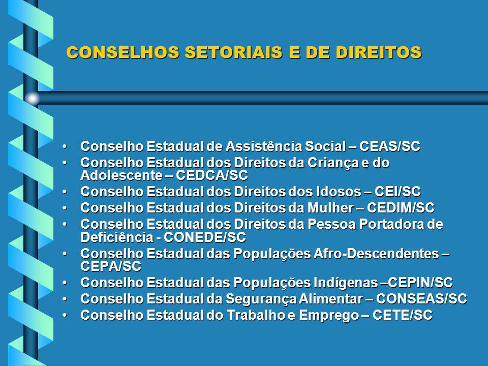 CONSELHOS SETORIAIS E DE DIREITOS Conselho Estadual de Assistência Social – CEAS/SCConselho Estadual de Assistência Social – CEAS/SC Conselho Estadual