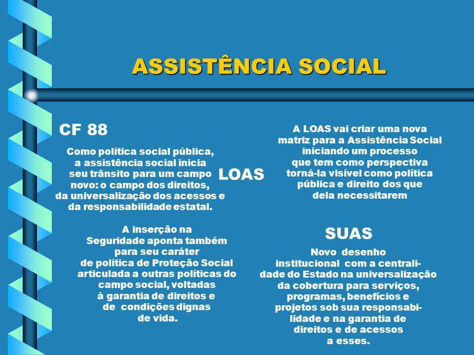CF 88 LOAS SUAS ASSISTÊNCIA SOCIAL ASSISTÊNCIA SOCIAL A LOAS vai criar uma nova matriz para a Assistência Social iniciando um processo que tem como pe