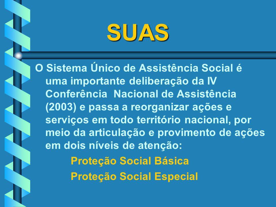 SUAS SUAS O Sistema Único de Assistência Social é uma importante deliberação da IV Conferência Nacional de Assistência (2003) e passa a reorganizar aç