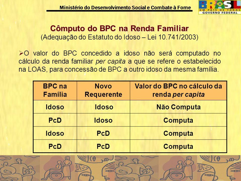 Ministério do Desenvolvimento Social e Combate à Fome Cômputo do BPC na Renda Familiar (Adequação do Estatuto do Idoso – Lei 10.741/2003) O valor do B