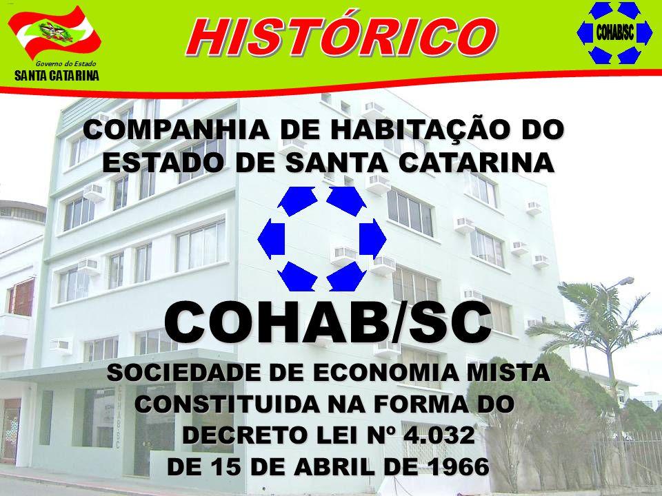 Governo do Estado SANTA CATARINA COMPANHIA DE HABITAÇÃO DO ESTADO DE SANTA CATARINA COHAB/SC SOCIEDADE DE ECONOMIA MISTA CONSTITUIDA NA FORMA DO DECRE