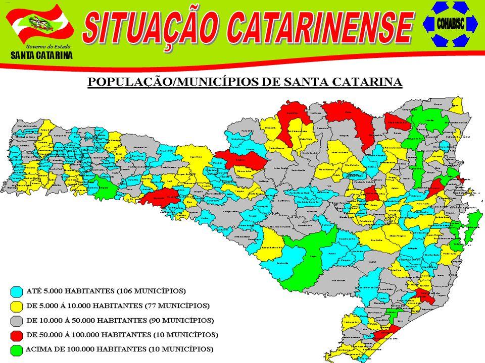 Governo do Estado SANTA CATARINA Estudo documental da realidade catarinense Levantamento de informações e estudo sobre Déficit.
