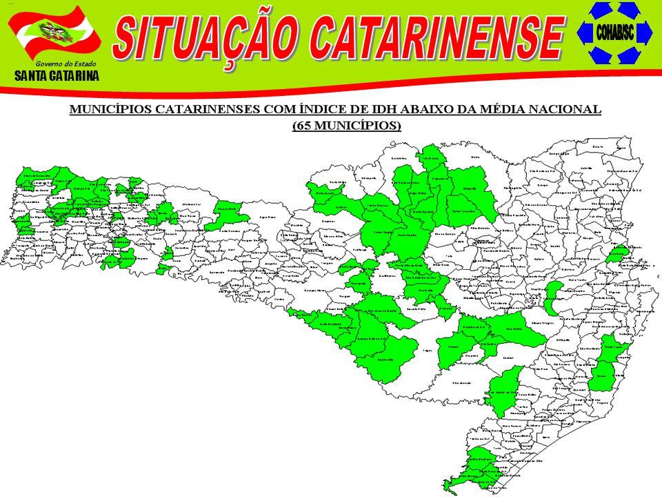 Governo do Estado SANTA CATARINA COMPOSIÇÃO DO GRUPO DE TRABALHO INTERINSTITUCIONAL Secretaria de Estado do Planejamento Secretaria de Estado do Desenv.