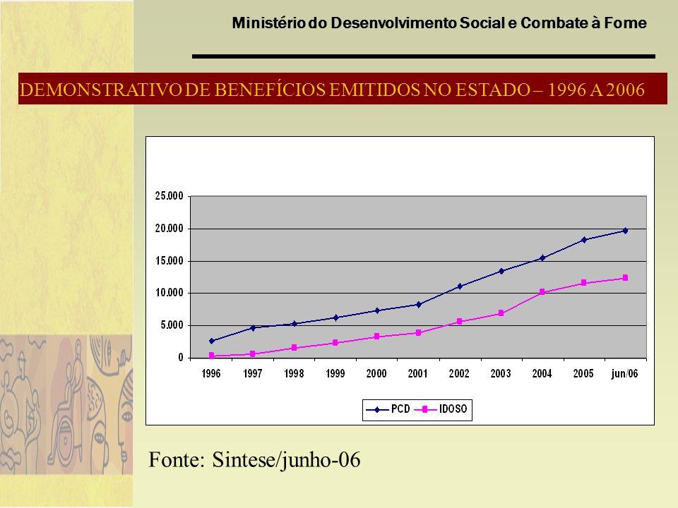 Ministério do Desenvolvimento Social e Combate à Fome DEMONSTRATIVO DE BENEFÍCIOS EMITIDOS NO ESTADO – 1996 A 2006 Fonte: Sintese/junho-06