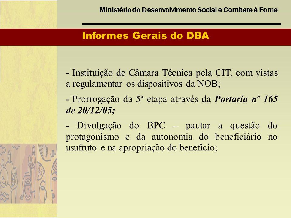 Ministério do Desenvolvimento Social e Combate à Fome Informes Gerais do DBA - Instituição de Câmara Técnica pela CIT, com vistas a regulamentar os di