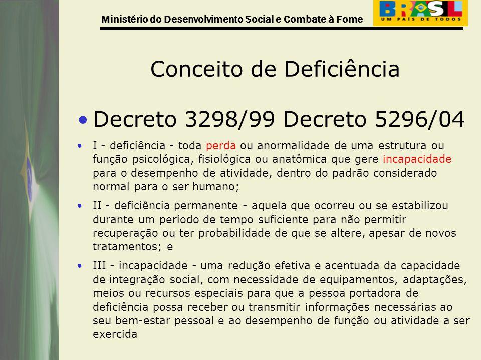 Ministério do Desenvolvimento Social e Combate à Fome Conceito de Deficiência Decreto 3298/99 Decreto 5296/04 I - deficiência - toda perda ou anormali