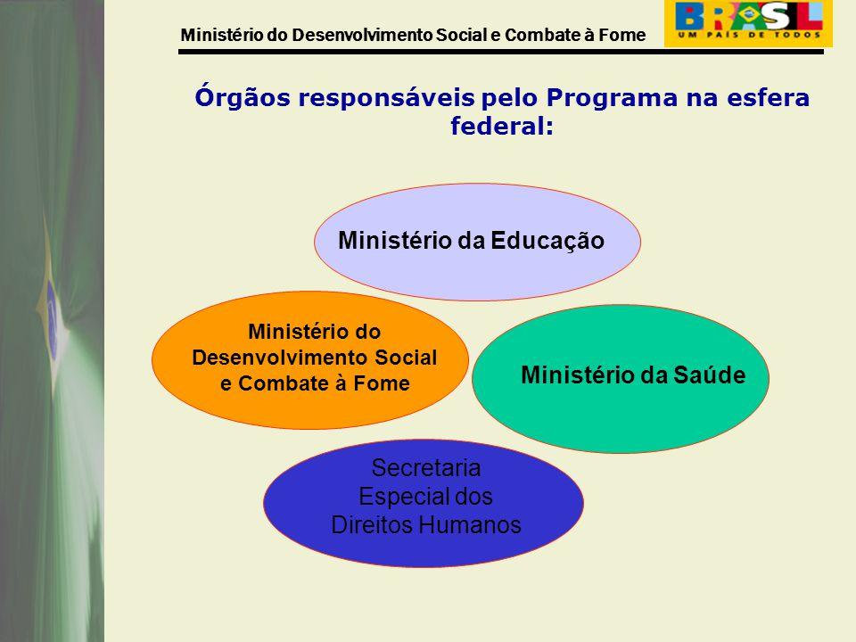 Ministério do Desenvolvimento Social e Combate à Fome Órgãos responsáveis pelo Programa na esfera federal: Ministério da Educação Ministério da Saúde