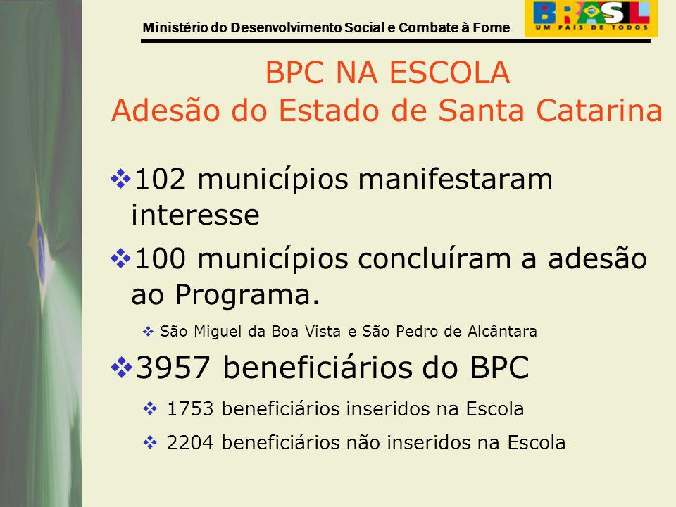Ministério do Desenvolvimento Social e Combate à Fome BPC NA ESCOLA Adesão do Estado de Santa Catarina 102 municípios manifestaram interesse 100 munic