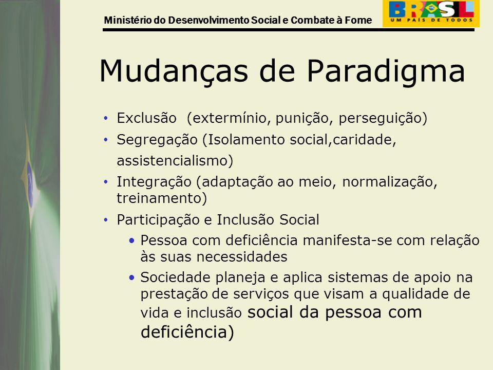 Ministério do Desenvolvimento Social e Combate à Fome Mudanças de Paradigma Exclusão (extermínio, punição, perseguição) Segregação (Isolamento social,