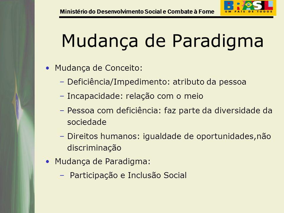 Ministério do Desenvolvimento Social e Combate à Fome Mudança de Paradigma Mudança de Conceito: –Deficiência/Impedimento: atributo da pessoa –Incapaci