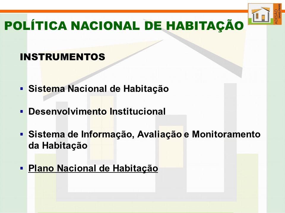 POLÍTICA NACIONAL DE HABITAÇÃO INSTRUMENTOS Sistema Nacional de Habitação Desenvolvimento Institucional Sistema de Informação, Avaliação e Monitoramento da Habitação Plano Nacional de Habitação