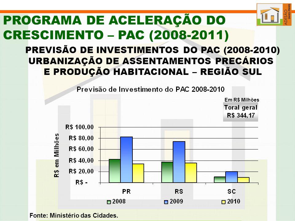 PROGRAMA DE ACELERAÇÃO DO CRESCIMENTO – PAC (2008-2011) PREVISÃO DE INVESTIMENTOS DO PAC (2008-2010) URBANIZAÇÃO DE ASSENTAMENTOS PRECÁRIOS E PRODUÇÃO HABITACIONAL – REGIÃO SUL Fonte: Ministério das Cidades.