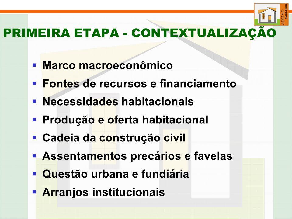 PRIMEIRA ETAPA - CONTEXTUALIZAÇÃO Marco macroeconômico Fontes de recursos e financiamento Necessidades habitacionais Produção e oferta habitacional Cadeia da construção civil Assentamentos precários e favelas Questão urbana e fundiária Arranjos institucionais