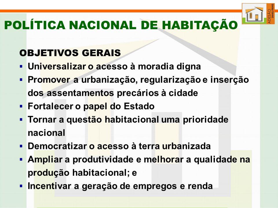 POLÍTICA NACIONAL DE HABITAÇÃO COMPONENTES E AÇÕES INTEGRAÇÃO URBANA DE ASSENTAMENTOS PRECÁRIOS Ações: Desenvolvimento Institucional, Urbanização Integrada, Intervenção em Cortiços, Melhoria Habitacional, Regularização, Fontes de Recursos PRODUÇÃO DA HABITAÇÃO Ações: Aquisição de Imóveis Novos ou Usados, Locação Social Pública ou Privada, Reabilitação em Áreas Urbanas ou Centrais, Melhorias Habitacionais (cont.)