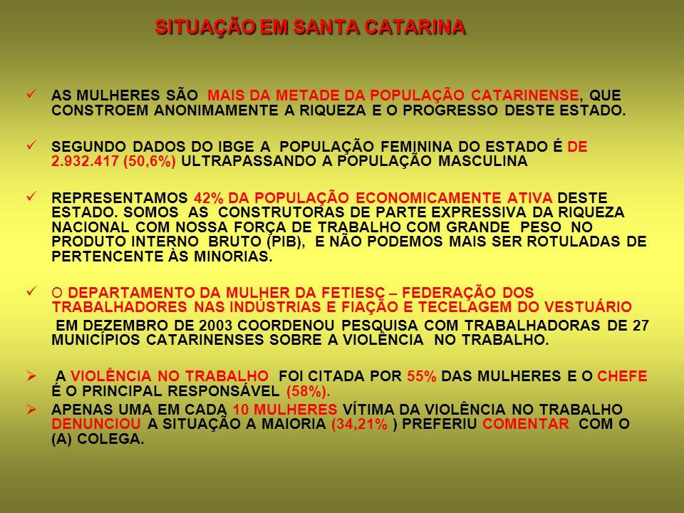 SITUAÇÃO EM SANTA CATARINA AS MULHERES SÃO MAIS DA METADE DA POPULAÇÃO CATARINENSE, QUE CONSTROEM ANONIMAMENTE A RIQUEZA E O PROGRESSO DESTE ESTADO. S