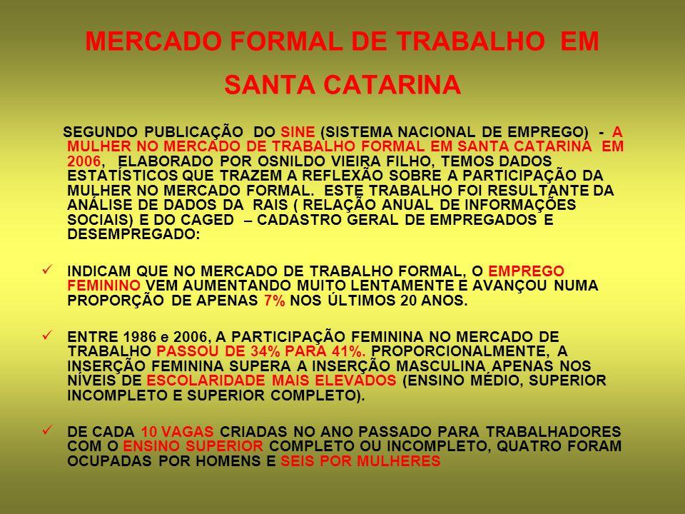 MERCADO FORMAL DE TRABALHO EM SANTA CATARINA SEGUNDO PUBLICAÇÃO DO SINE (SISTEMA NACIONAL DE EMPREGO) - A MULHER NO MERCADO DE TRABALHO FORMAL EM SANT