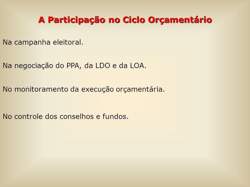 A Participação no Ciclo Orçamentário Na campanha eleitoral. Na negociação do PPA, da LDO e da LOA. No monitoramento da execução orçamentária. No contr