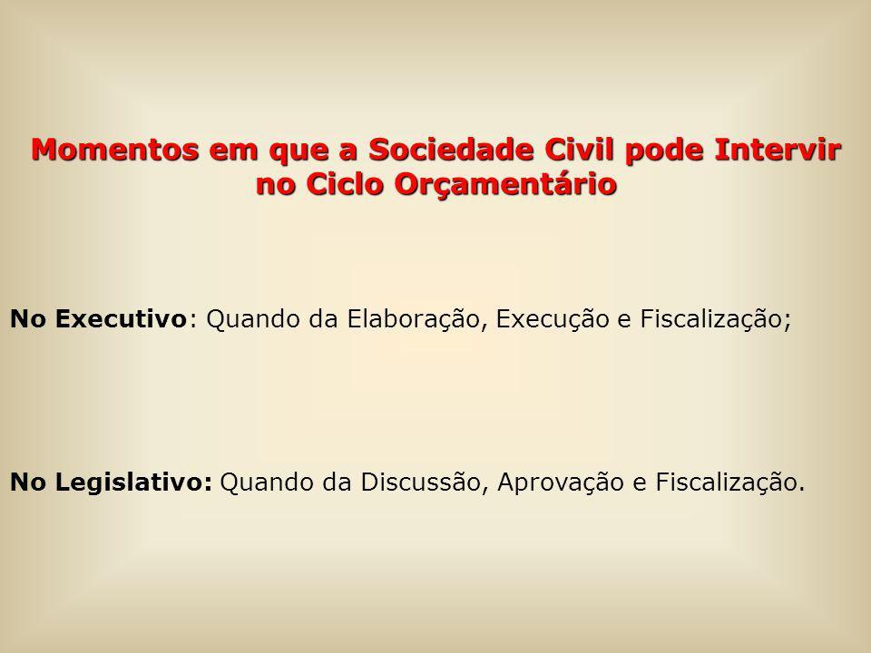 Momentos em que a Sociedade Civil pode Intervir no Ciclo Orçamentário No Executivo: Quando da Elaboração, Execução e Fiscalização; No Legislativo: Quando da Discussão, Aprovação e Fiscalização.