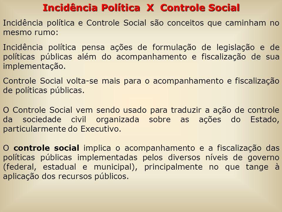 Incidência Política X Controle Social Incidência política e Controle Social são conceitos que caminham no mesmo rumo: Incidência política pensa ações