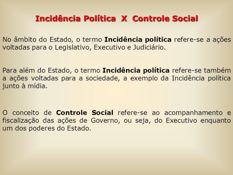 Incidência Política X Controle Social No âmbito do Estado, o termo Incidência política refere-se a ações voltadas para o Legislativo, Executivo e Judi