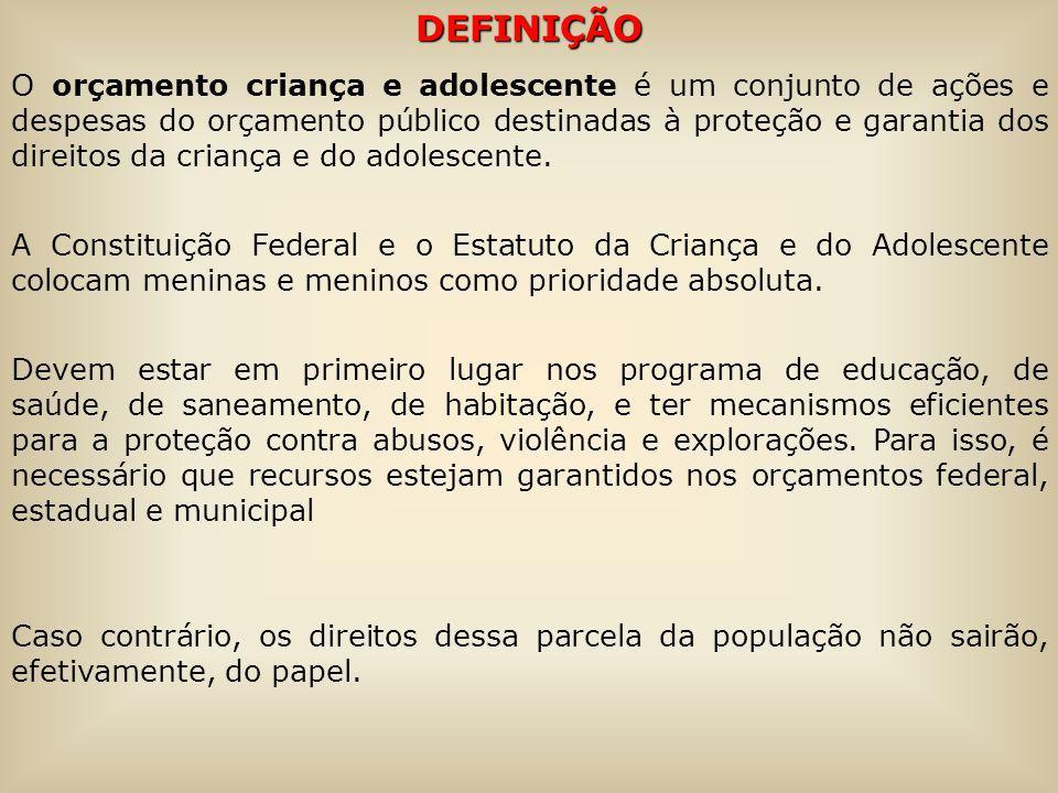DEFINIÇÃO O orçamento criança e adolescente é um conjunto de ações e despesas do orçamento público destinadas à proteção e garantia dos direitos da cr