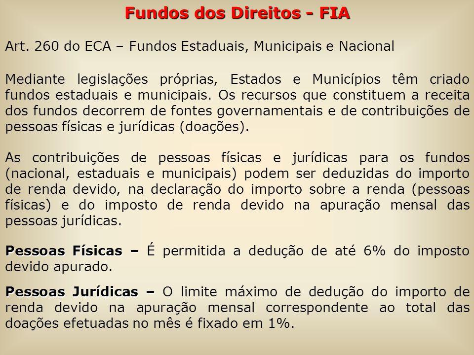 Fundos dos Direitos - FIA Art. 260 do ECA – Fundos Estaduais, Municipais e Nacional Mediante legislações próprias, Estados e Municípios têm criado fun