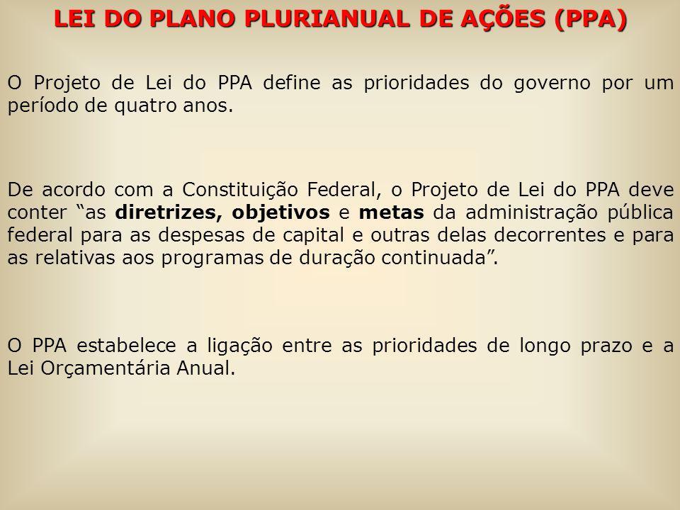 LEI DO PLANO PLURIANUAL DE AÇÕES (PPA) O Projeto de Lei do PPA define as prioridades do governo por um período de quatro anos. De acordo com a Constit