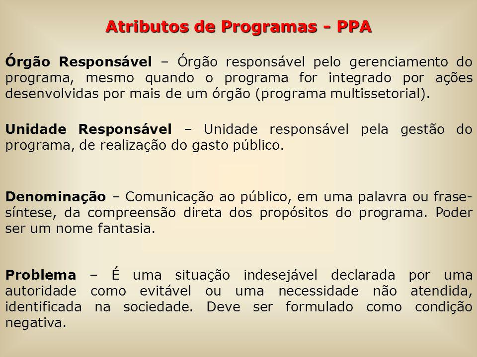 Atributos de Programas - PPA Órgão Responsável – Órgão responsável pelo gerenciamento do programa, mesmo quando o programa for integrado por ações desenvolvidas por mais de um órgão (programa multissetorial).