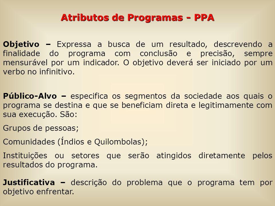 Atributos de Programas - PPA Objetivo – Expressa a busca de um resultado, descrevendo a finalidade do programa com conclusão e precisão, sempre mensurável por um indicador.