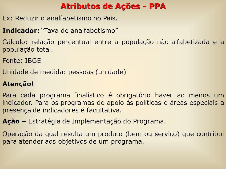 Atributos de Ações - PPA Ex: Reduzir o analfabetismo no Pais. Indicador: Taxa de analfabetismo Cálculo: relação percentual entre a população não-alfab
