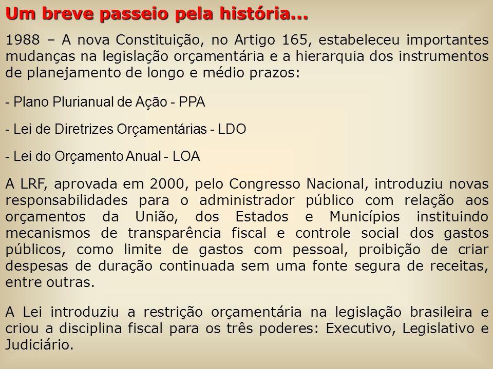 Um breve passeio pela história... 1988 – A nova Constituição, no Artigo 165, estabeleceu importantes mudanças na legislação orçamentária e a hierarqui