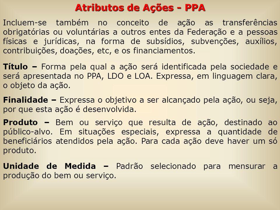 Atributos de Ações - PPA Incluem-se também no conceito de ação as transferências obrigatórias ou voluntárias a outros entes da Federação e a pessoas físicas e jurídicas, na forma de subsídios, subvenções, auxílios, contribuições, doações, etc, e os financiamentos.