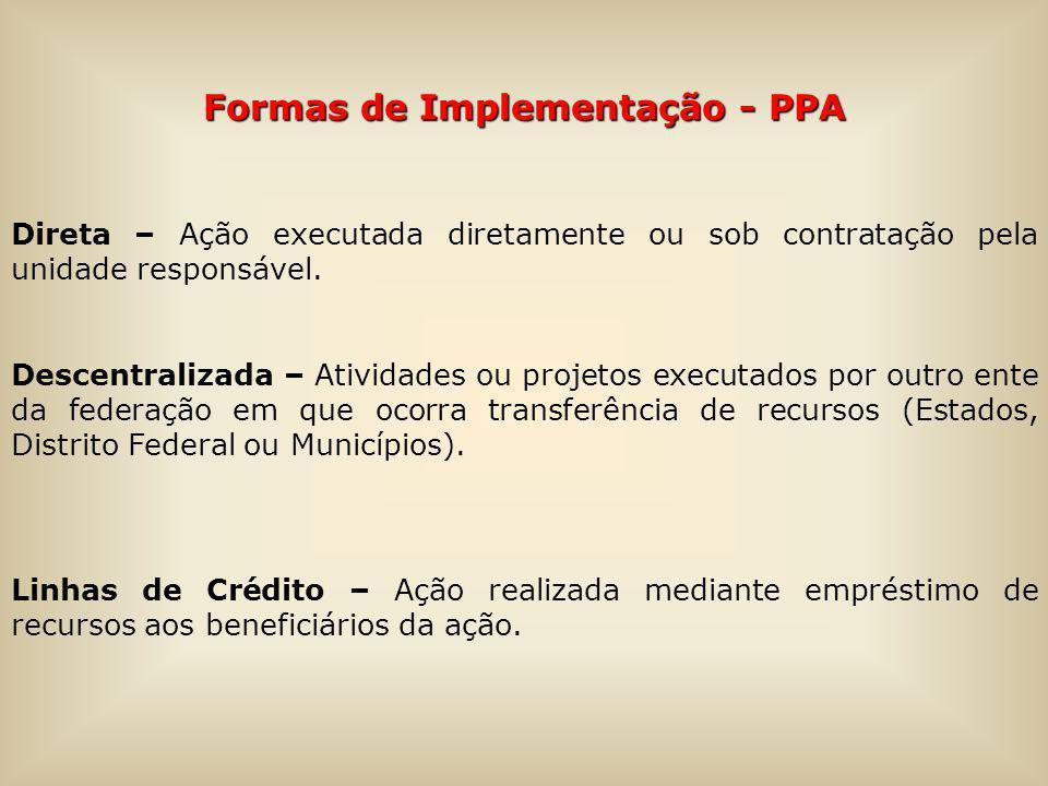 Formas de Implementação - PPA Direta – Ação executada diretamente ou sob contratação pela unidade responsável. Descentralizada – Atividades ou projeto