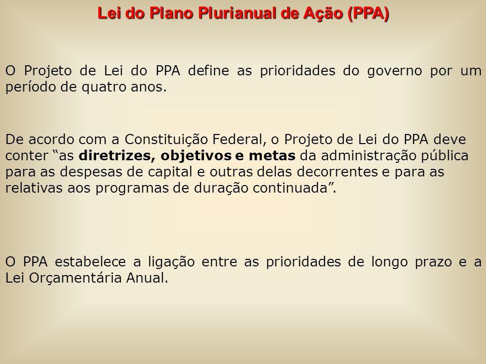 Lei do Plano Plurianual de Ação (PPA) O Projeto de Lei do PPA define as prioridades do governo por um período de quatro anos. De acordo com a Constitu