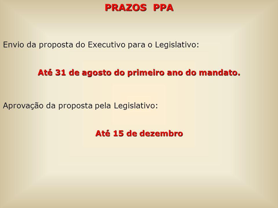PRAZOS PPA Envio da proposta do Executivo para o Legislativo: Até 31 de agosto do primeiro ano do mandato. Aprovação da proposta pela Legislativo: Até