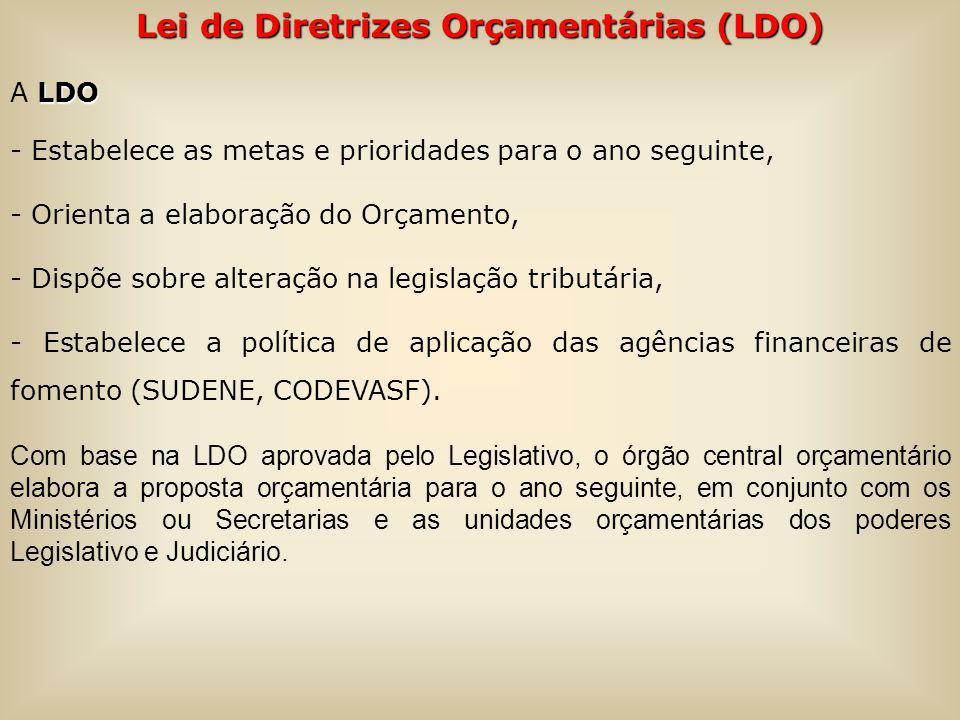 Lei de Diretrizes Orçamentárias (LDO) LDO A LDO - Estabelece as metas e prioridades para o ano seguinte, - Orienta a elaboração do Orçamento, - Dispõe sobre alteração na legislação tributária, - Estabelece a política de aplicação das agências financeiras de fomento (SUDENE, CODEVASF).
