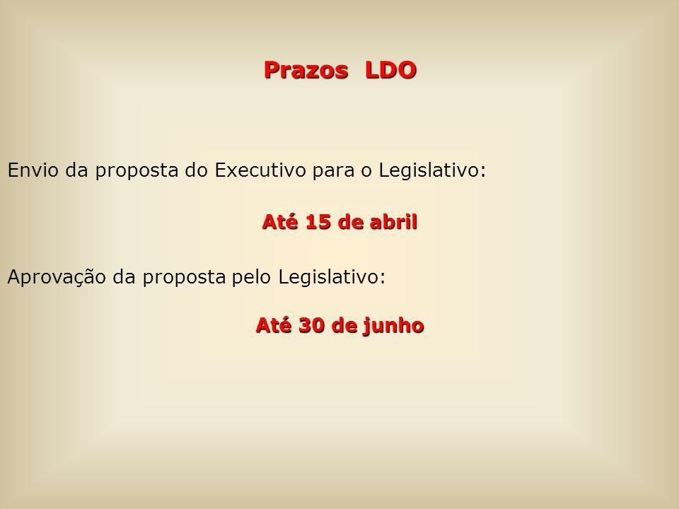 Prazos LDO Envio da proposta do Executivo para o Legislativo: Até 15 de abril Aprovação da proposta pelo Legislativo: Até 30 de junho