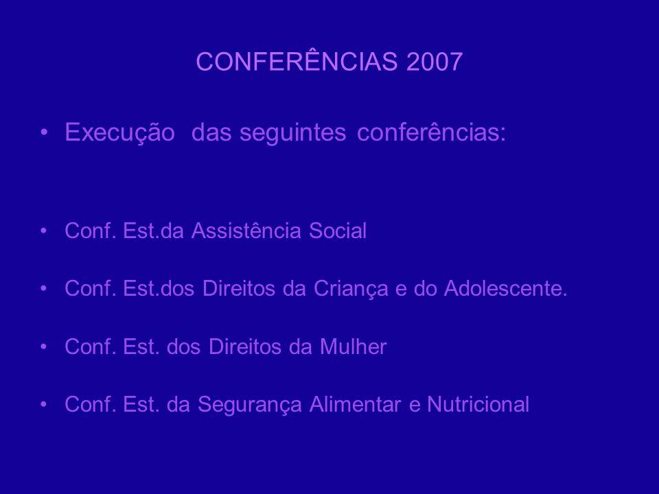 CONFERÊNCIAS 2007 Execução das seguintes conferências: Conf. Est.da Assistência Social Conf. Est.dos Direitos da Criança e do Adolescente. Conf. Est.