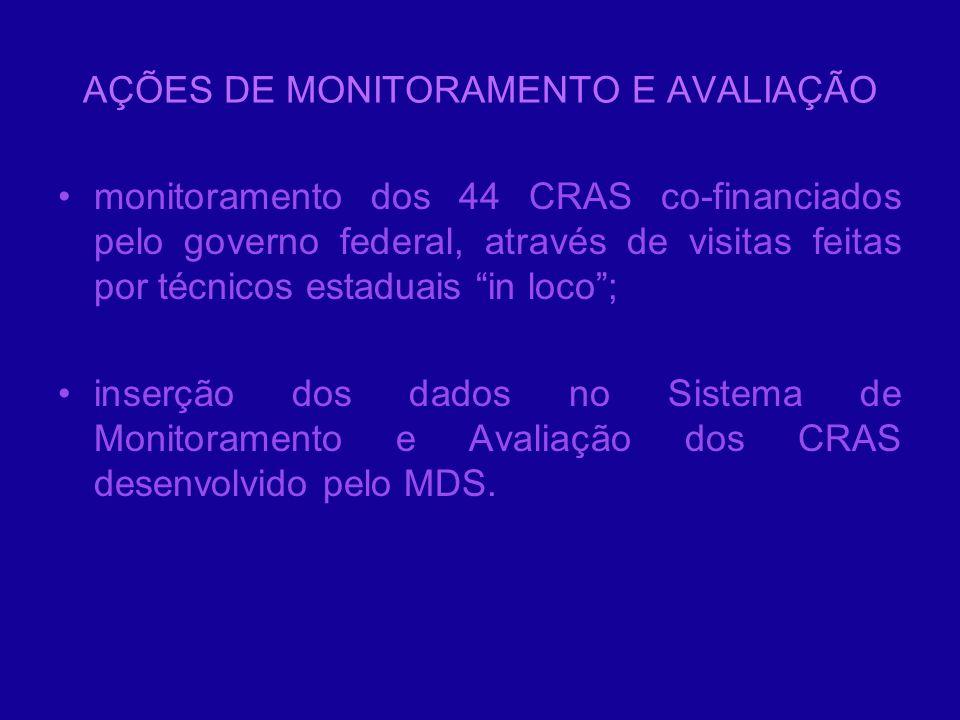 AÇÕES DE MONITORAMENTO E AVALIAÇÃO monitoramento dos 44 CRAS co-financiados pelo governo federal, através de visitas feitas por técnicos estaduais in