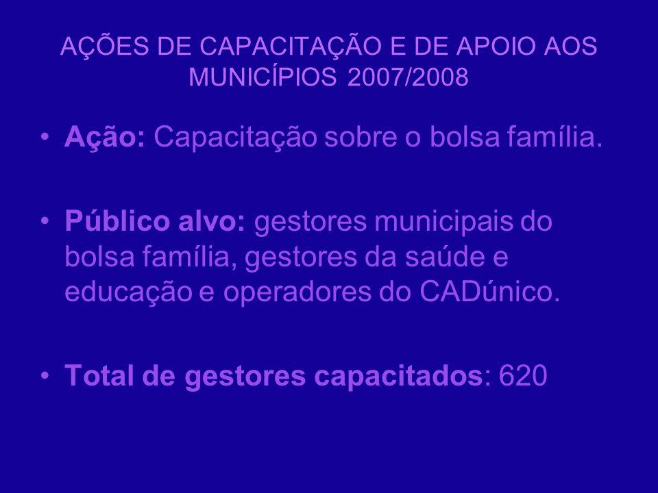 AÇÕES DE CAPACITAÇÃO E DE APOIO AOS MUNICÍPIOS 2007/2008 Ação: Capacitação sobre o bolsa família. Público alvo: gestores municipais do bolsa família,