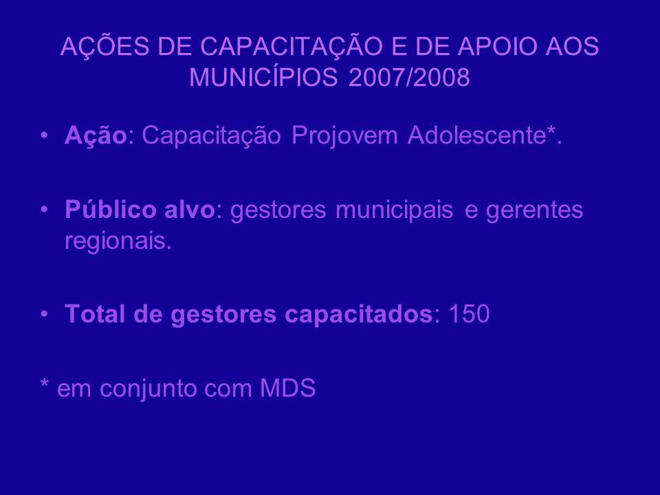AÇÕES DE CAPACITAÇÃO E DE APOIO AOS MUNICÍPIOS 2007/2008 Ação: Capacitação Projovem Adolescente*. Público alvo: gestores municipais e gerentes regiona