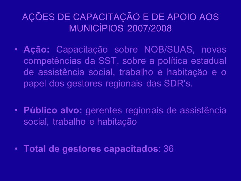 AÇÕES DE CAPACITAÇÃO E DE APOIO AOS MUNICÍPIOS 2007/2008 Ação: Capacitação sobre NOB/SUAS, novas competências da SST, sobre a política estadual de ass