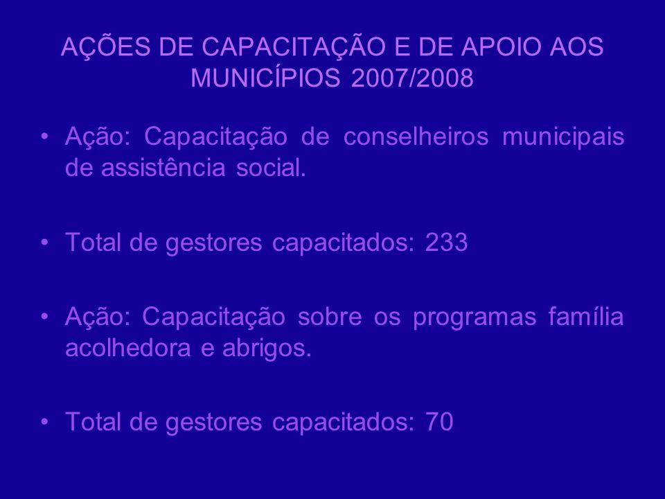 AÇÕES DE CAPACITAÇÃO E DE APOIO AOS MUNICÍPIOS 2007/2008 Ação: Capacitação de conselheiros municipais de assistência social. Total de gestores capacit