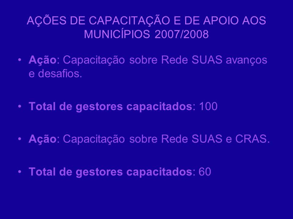 AÇÕES DE CAPACITAÇÃO E DE APOIO AOS MUNICÍPIOS 2007/2008 Ação: Capacitação sobre Rede SUAS avanços e desafios. Total de gestores capacitados: 100 Ação