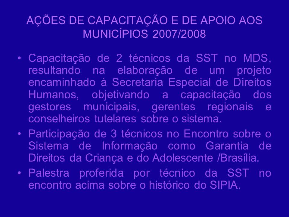 AÇÕES DE CAPACITAÇÃO E DE APOIO AOS MUNICÍPIOS 2007/2008 Capacitação de 2 técnicos da SST no MDS, resultando na elaboração de um projeto encaminhado à