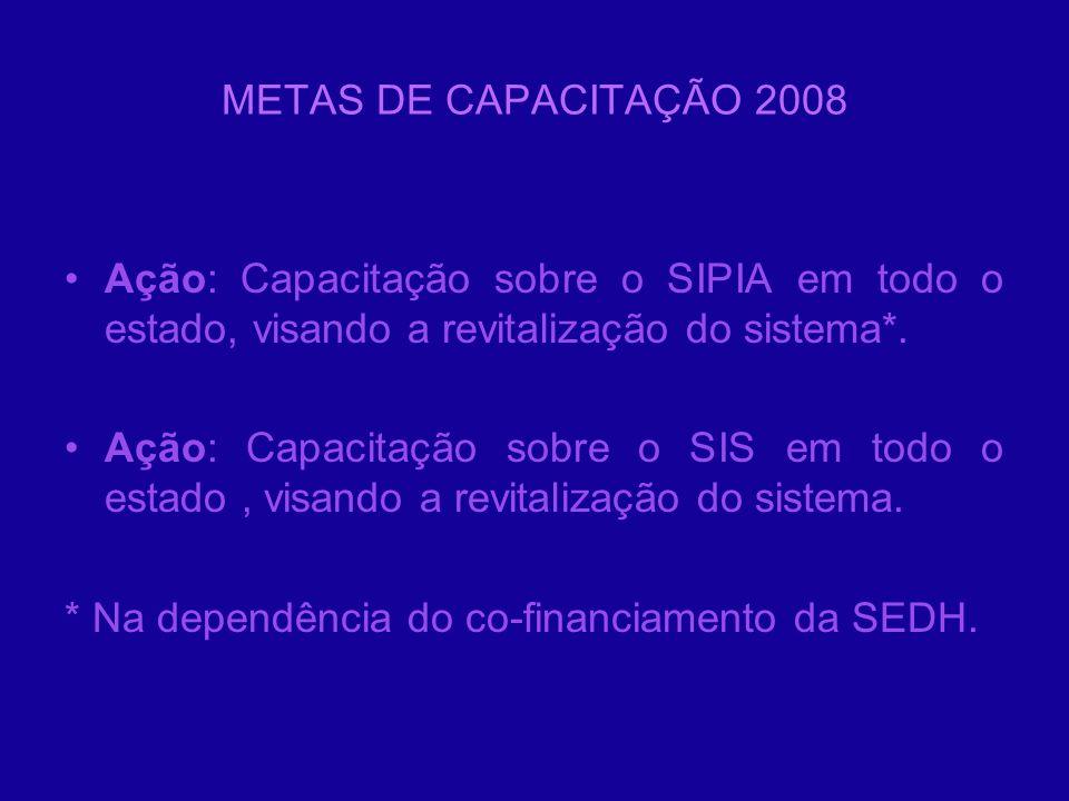 METAS DE CAPACITAÇÃO 2008 Ação: Capacitação sobre o SIPIA em todo o estado, visando a revitalização do sistema*. Ação: Capacitação sobre o SIS em todo